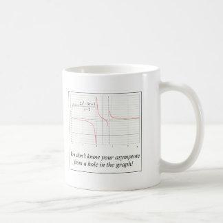 You don't know your asymptote... basic white mug